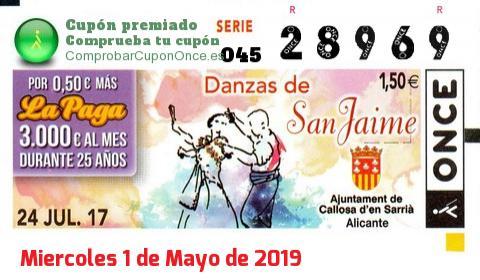 Uncategorized Page 267 Descuentos Banco Ciudad Shopping